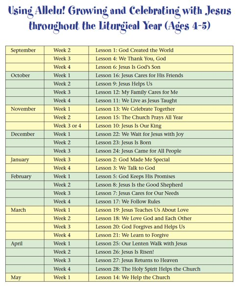 Liturgical Year Chart Ages 4 to 5